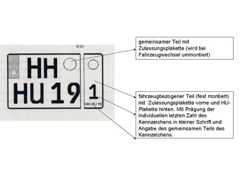 Wechselkennzeichen2