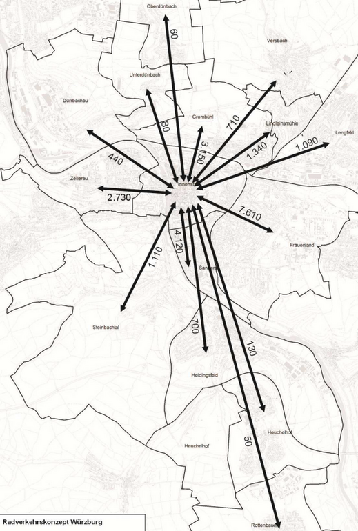 Grafik: Auszug aus dem Radverkehrskonzept  Prognose der Radverflechtungen 2025