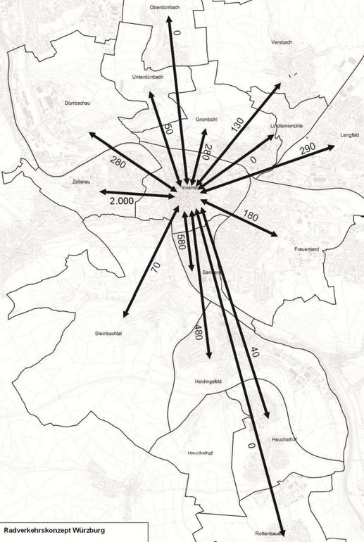 Grafik: Auszug aus dem Radverkehrskonzept  Prognose des zusätzlichen Radpotenzials 2025